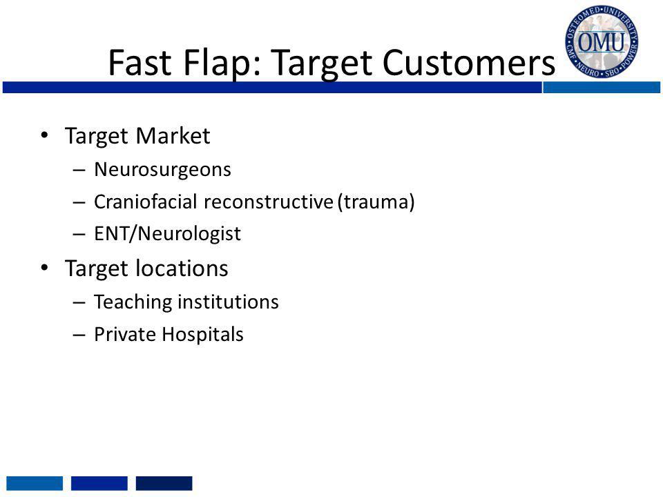 Fast Flap: Target Customers