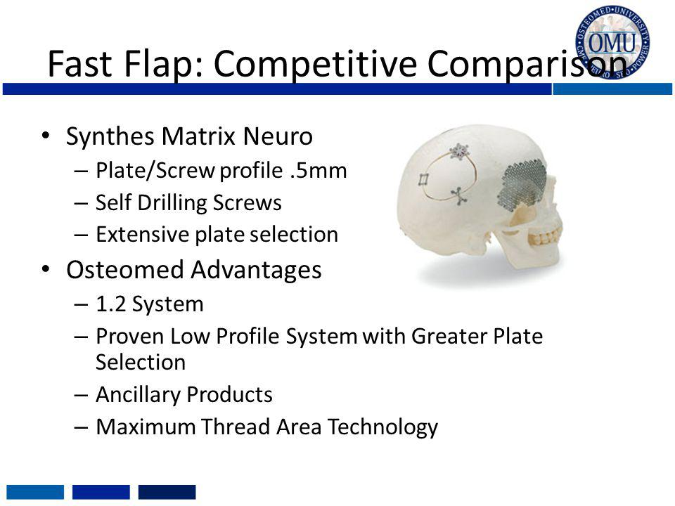 Fast Flap: Competitive Comparison