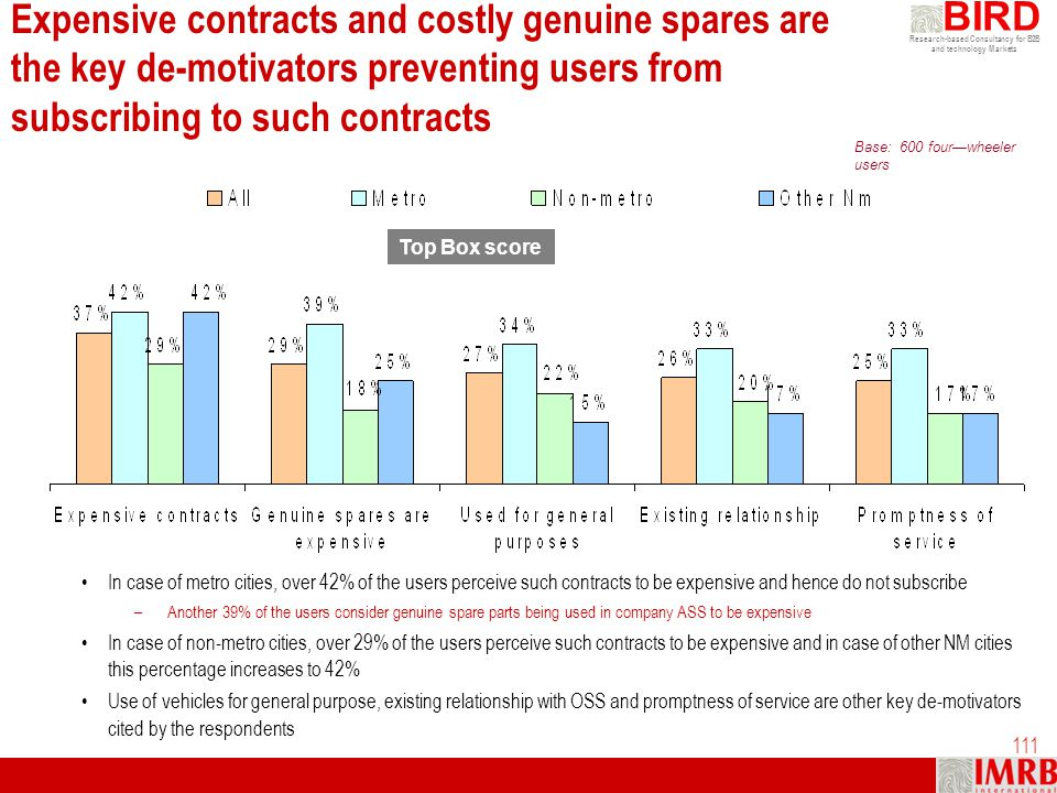 Expensive contracts and costly genuine spares are the key de-motivators preventing users from subscribing to such contracts