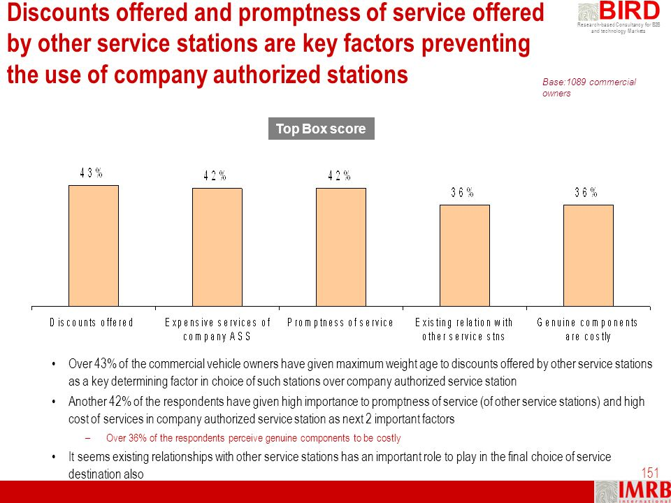 Discounts offered and promptness of service offered by other service stations are key factors preventing the use of company authorized stations