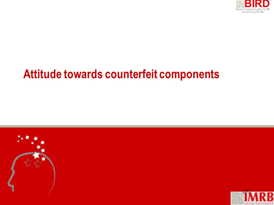 Attitude towards counterfeit components