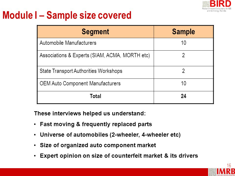 Module I – Sample size covered