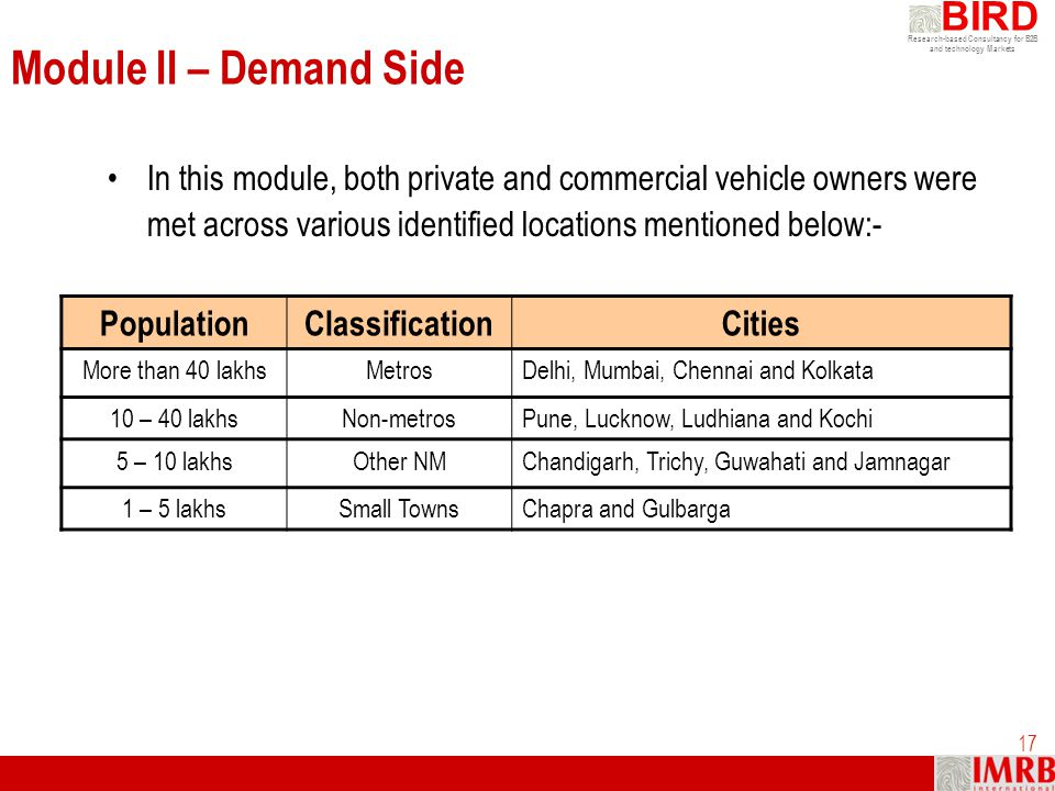 Module II – Demand Side In this module, both private and commercial vehicle owners were met across various identified locations mentioned below:-