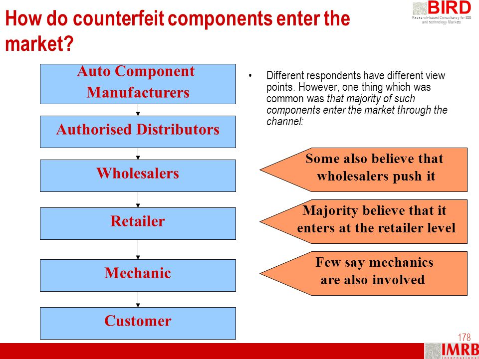 How do counterfeit components enter the market