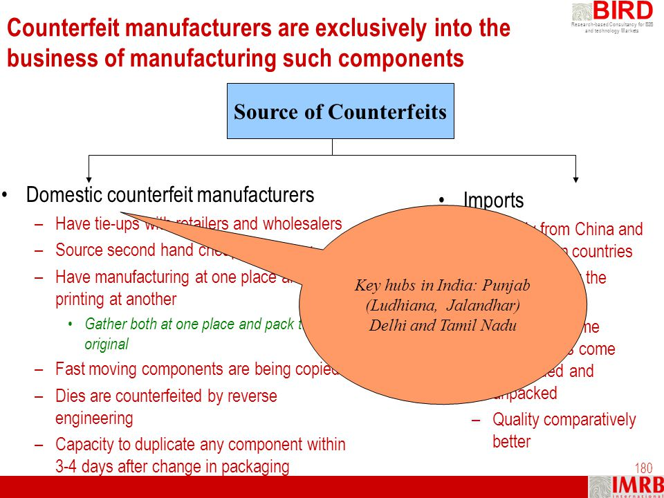 Source of Counterfeits