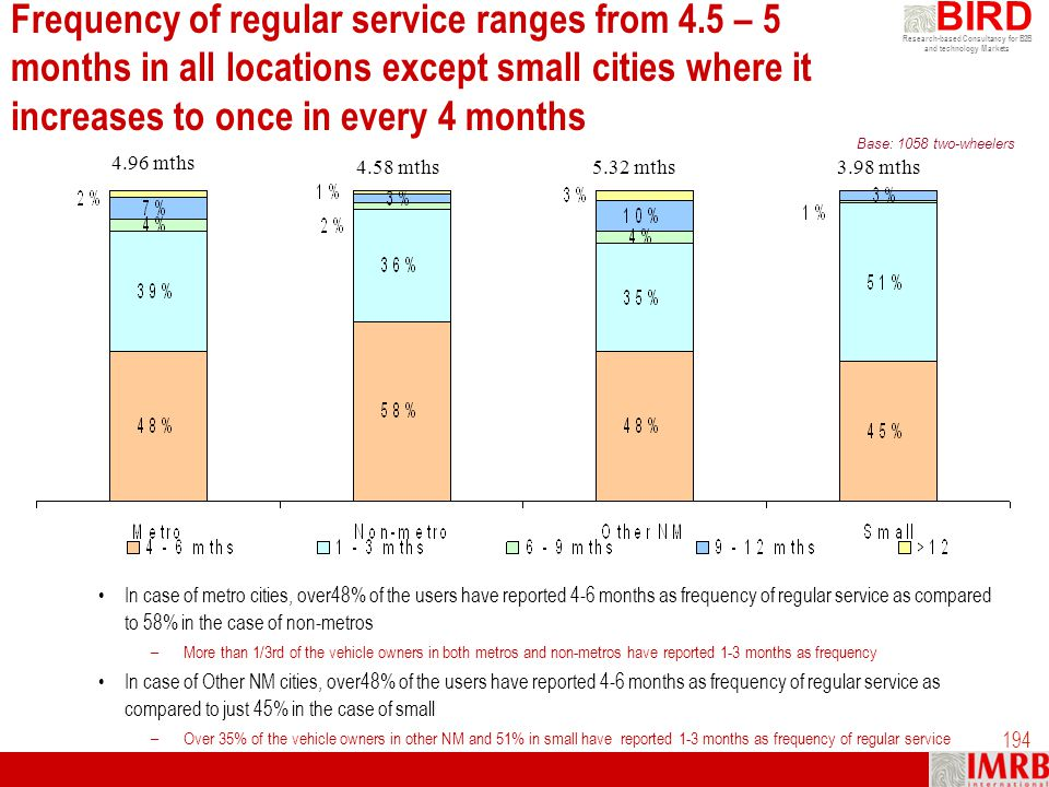 Frequency of regular service ranges from 4