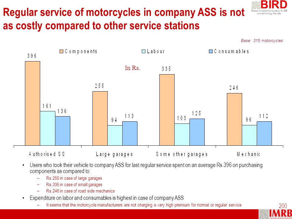 Regular service of motorcycles in company ASS is not as costly compared to other service stations