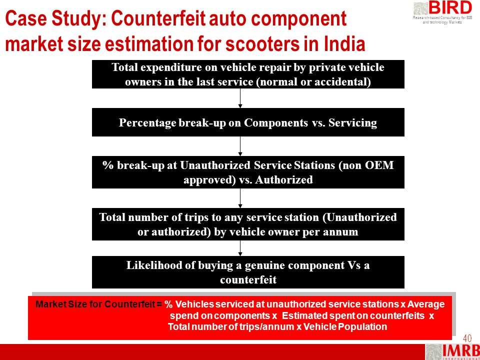 Case Study: Counterfeit auto component market size estimation for scooters in India