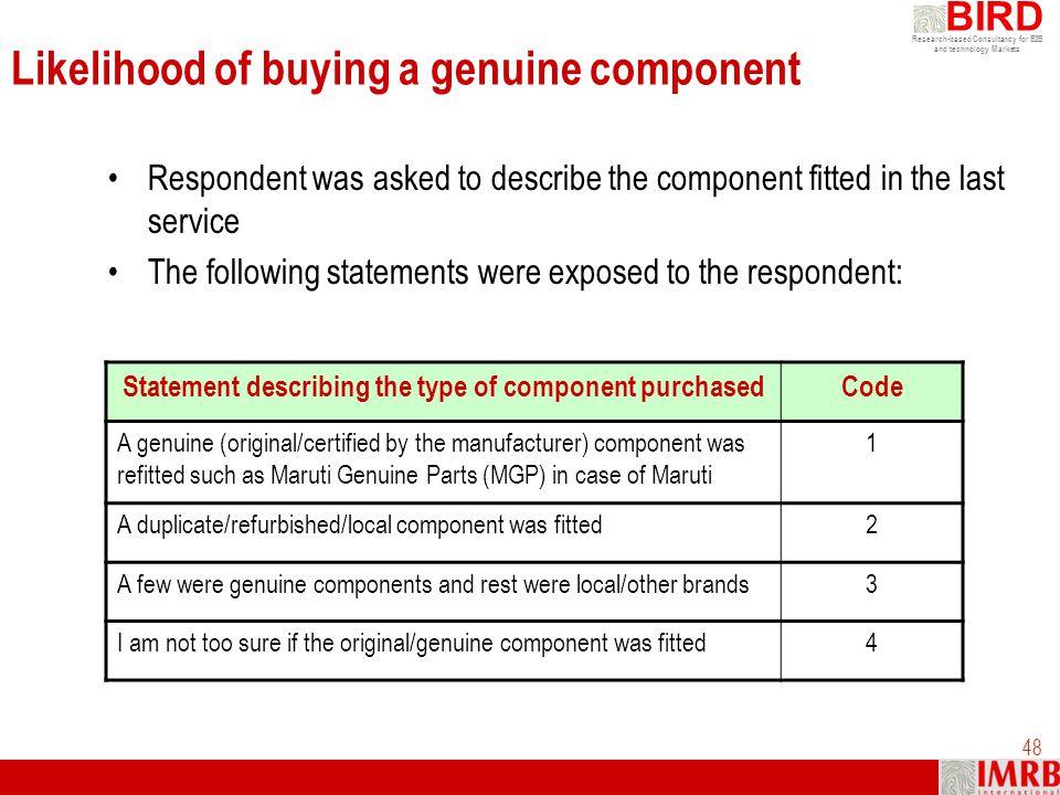 Likelihood of buying a genuine component