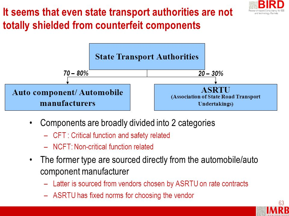 It seems that even state transport authorities are not totally shielded from counterfeit components