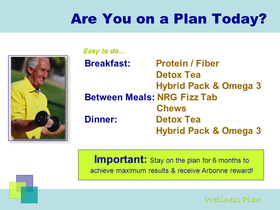 Are You on a Plan Today Important: Stay on the plan for 6 months to