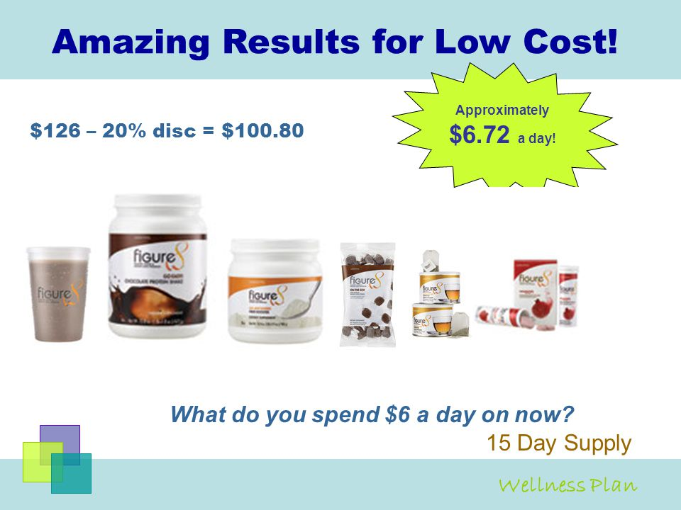 Amazing Results for Low Cost! What do you spend $6 a day on now