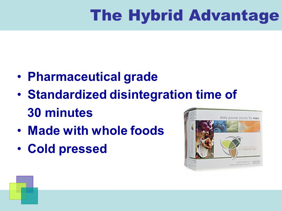 The Hybrid Advantage Pharmaceutical grade