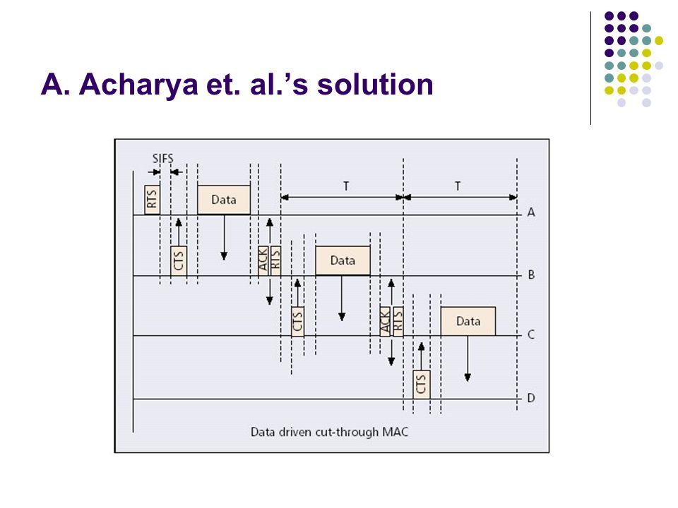 A. Acharya et. al.'s solution