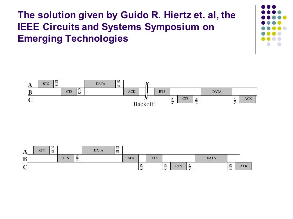 The solution given by Guido R. Hiertz et