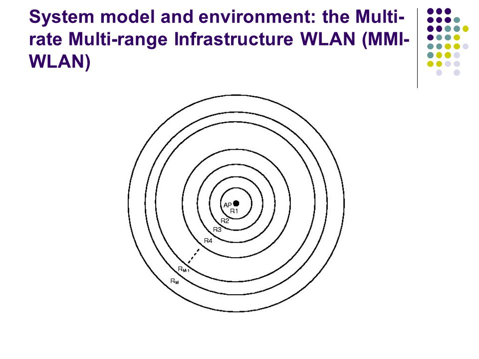 System model and environment: the Multi-rate Multi-range Infrastructure WLAN (MMI-WLAN)