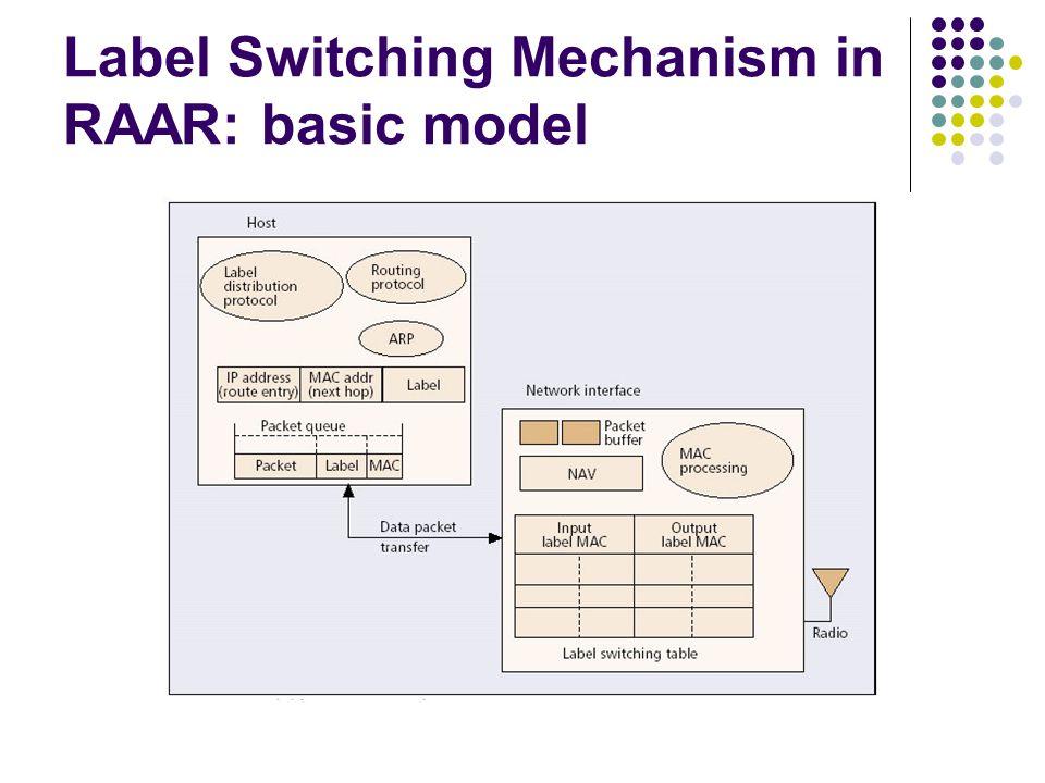Label Switching Mechanism in RAAR: basic model
