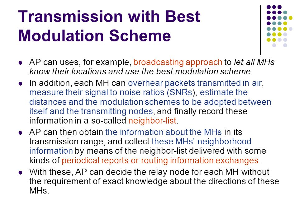 Transmission with Best Modulation Scheme