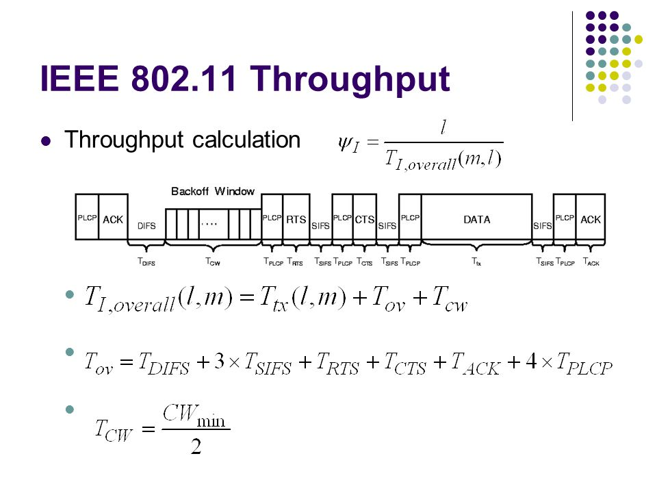 IEEE 802.11 Throughput Throughput calculation