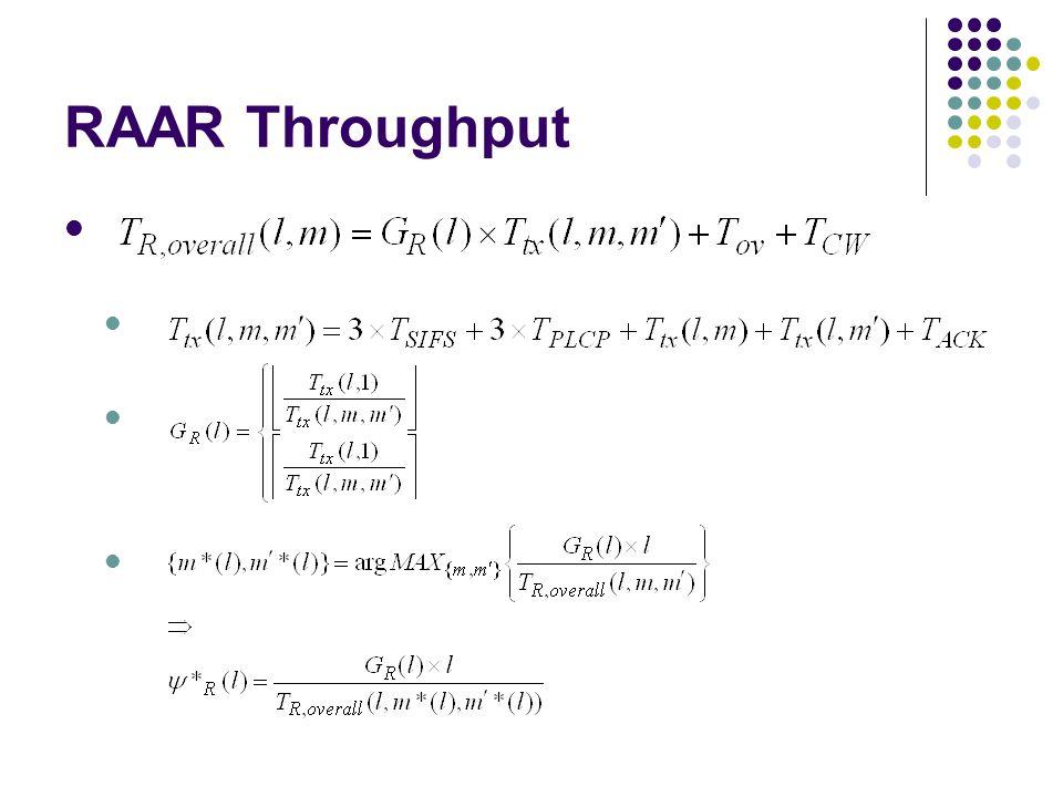 RAAR Throughput