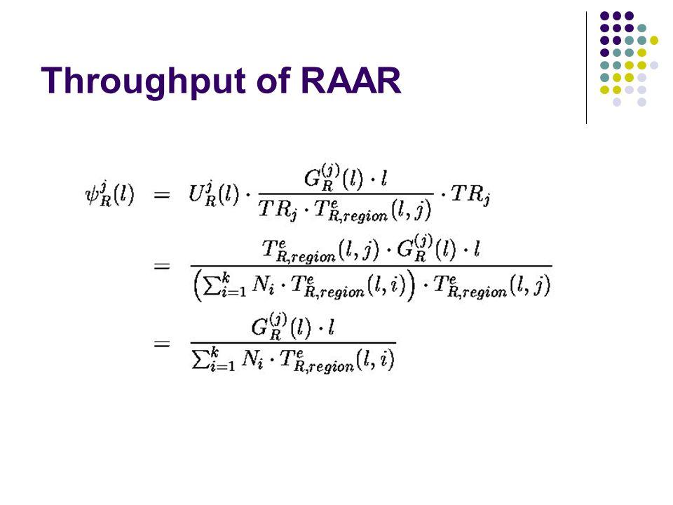 Throughput of RAAR