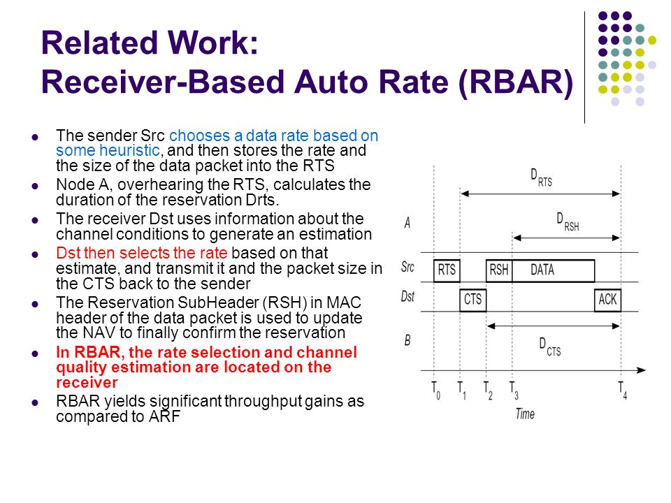 Related Work: Receiver-Based Auto Rate (RBAR)