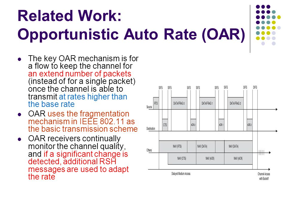Related Work: Opportunistic Auto Rate (OAR)