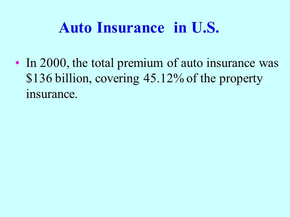 Auto Insurance in U.S.