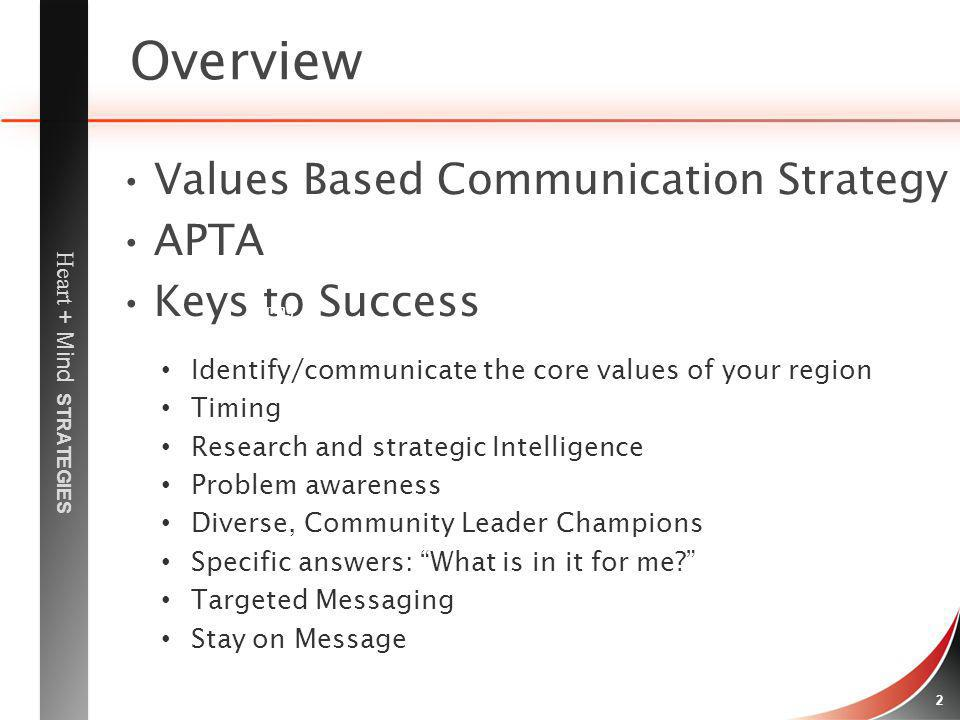 Overview Values Based Communication Strategy APTA Keys to Success