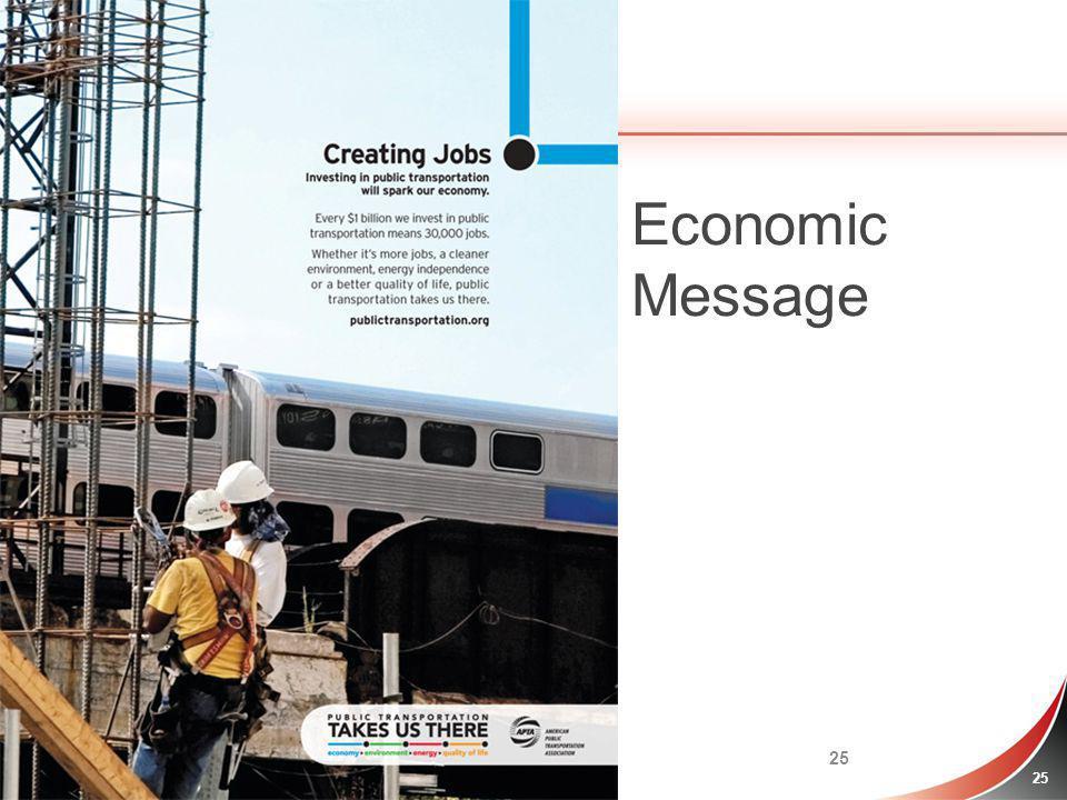 Economic Message