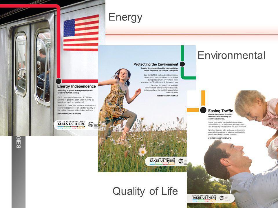 Energy Environmental Quality of Life