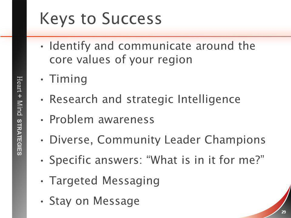 Keys to Success Identify and communicate around the core values of your region. Timing. Research and strategic Intelligence.