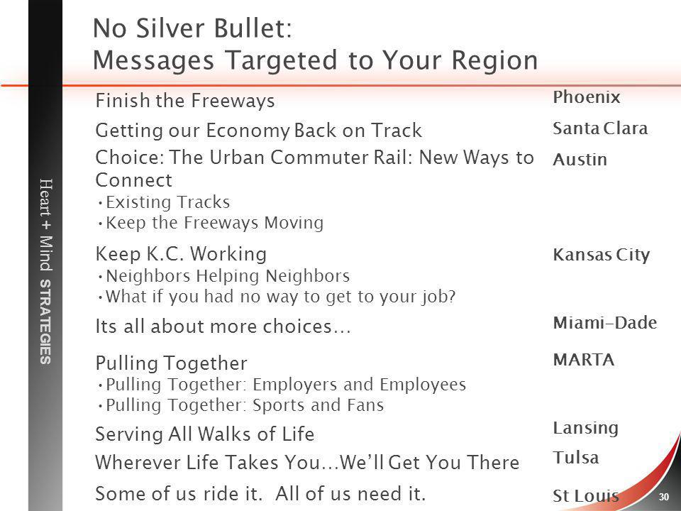 No Silver Bullet: Messages Targeted to Your Region