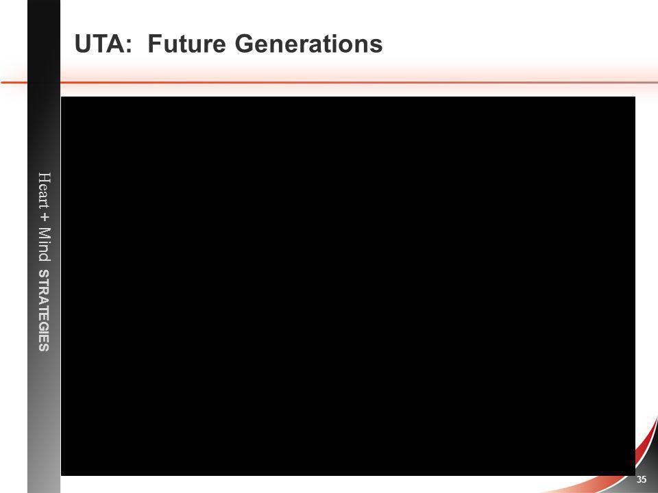UTA: Future Generations