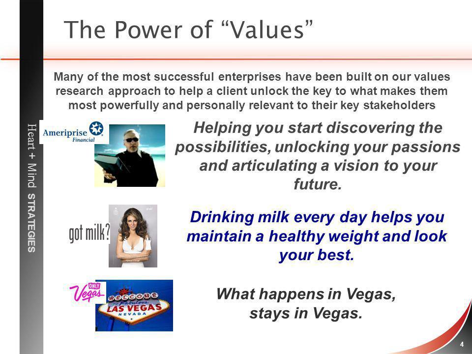 What happens in Vegas, stays in Vegas.