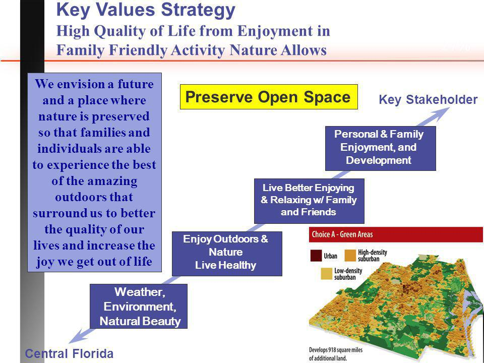 Key Values Strategy High Quality of Life from Enjoyment in