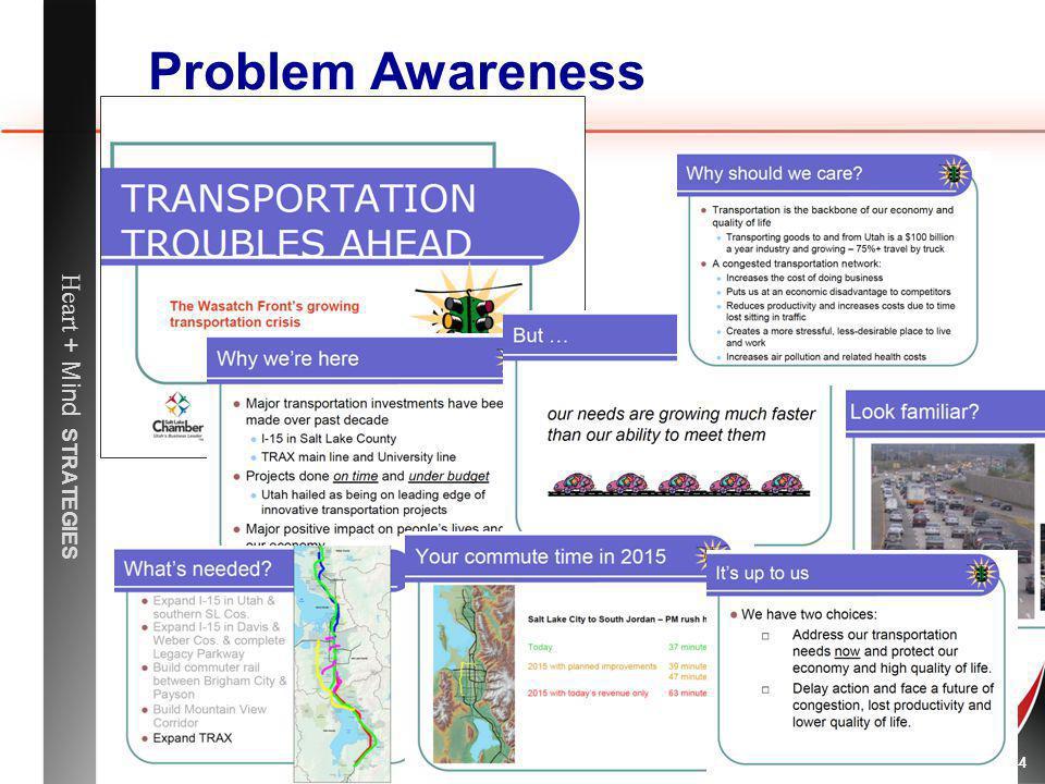 Problem Awareness