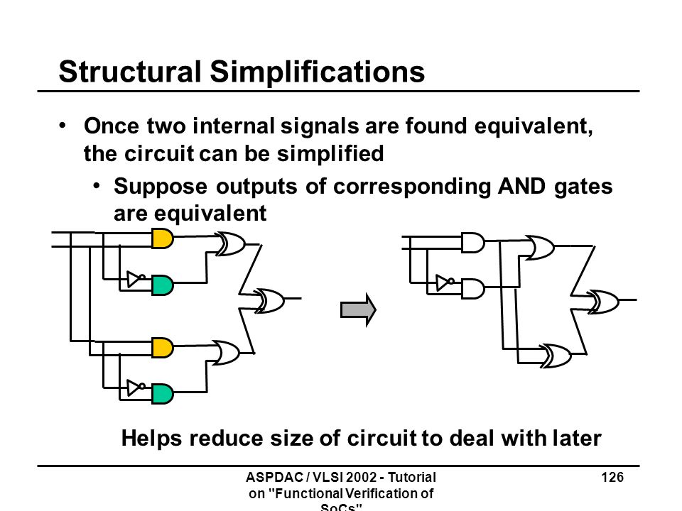 Structural Simplifications
