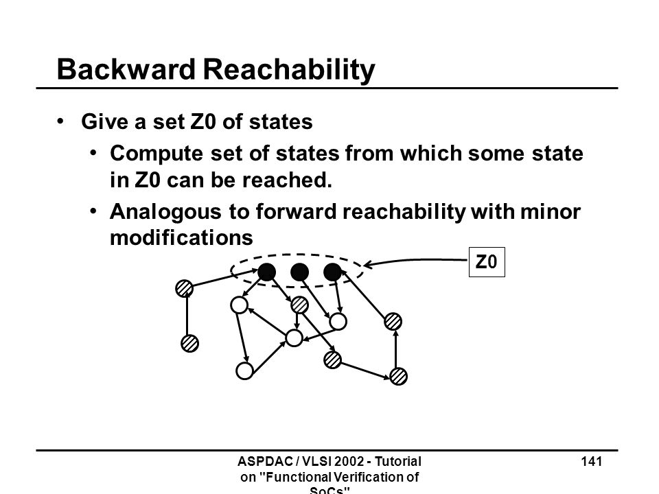 Backward Reachability