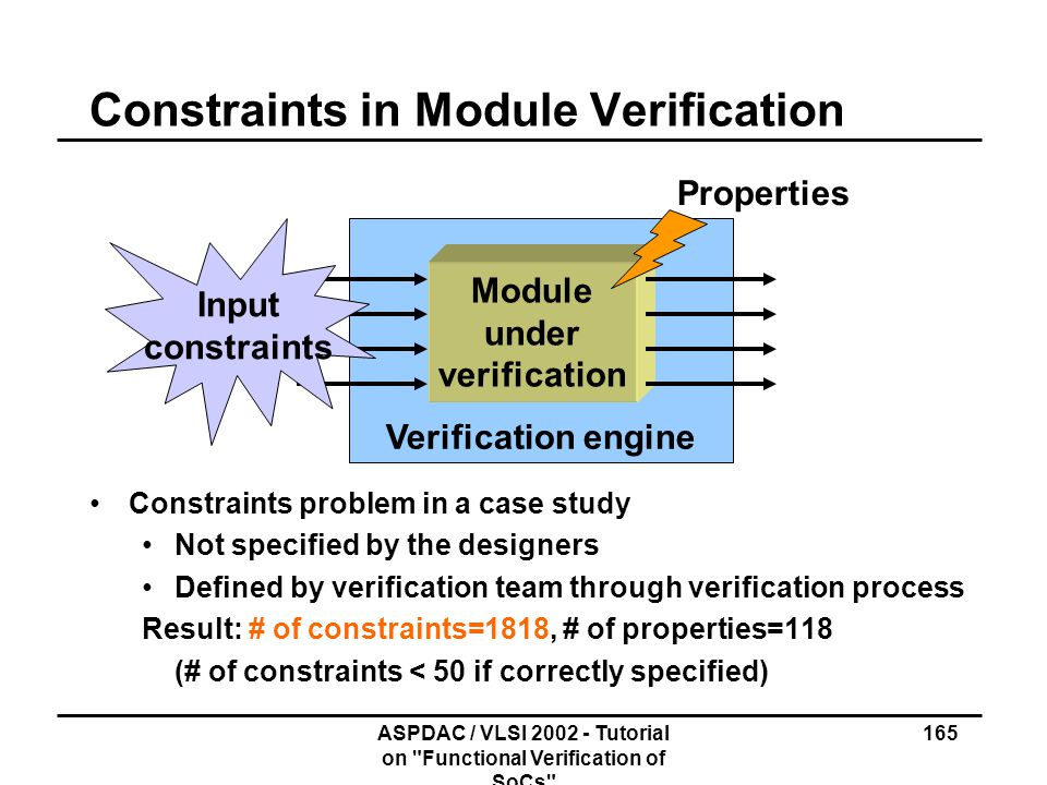 Constraints in Module Verification