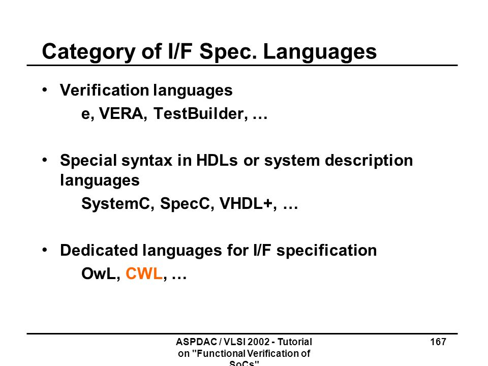 Category of I/F Spec. Languages