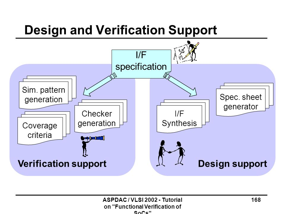 Design and Verification Support