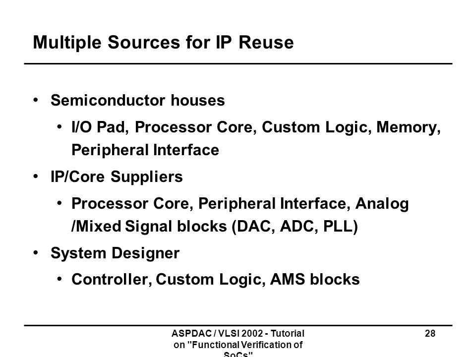 Multiple Sources for IP Reuse