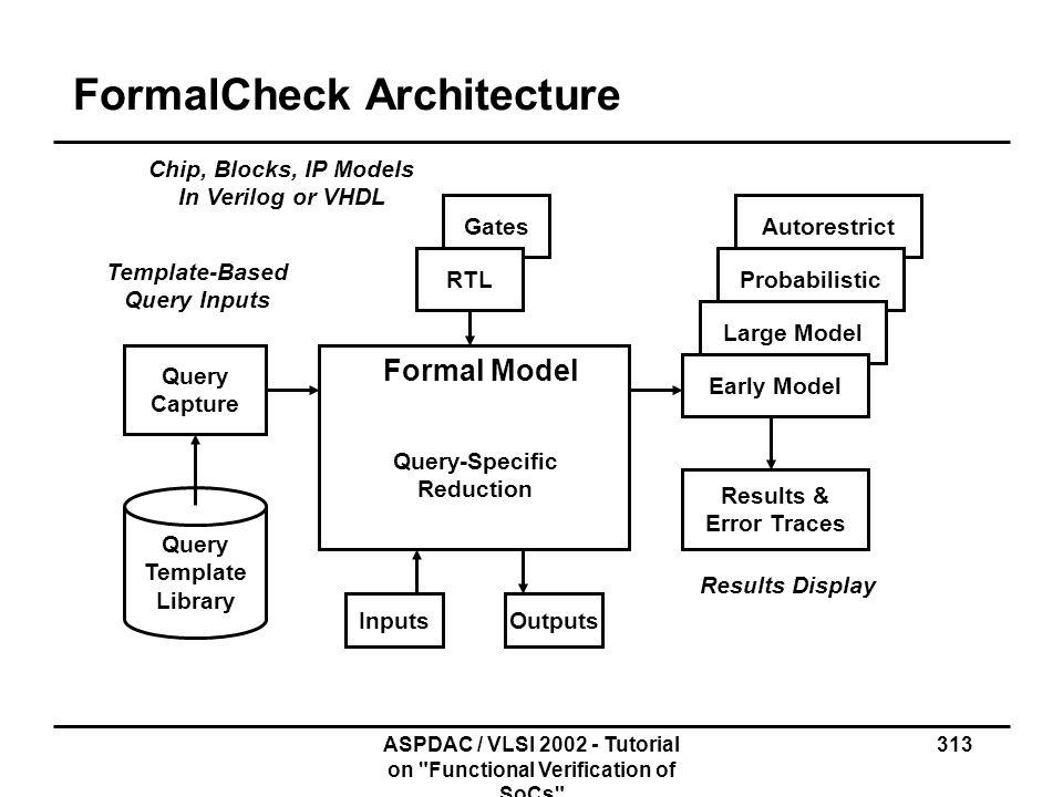 FormalCheck Architecture