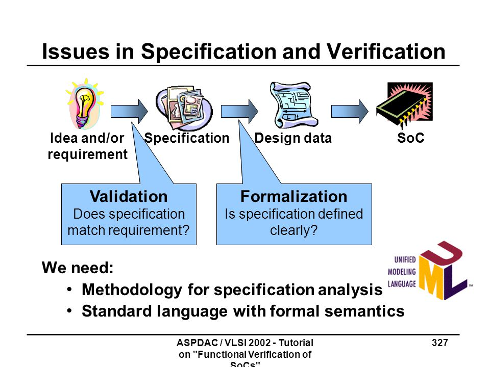 Issues in Specification and Verification