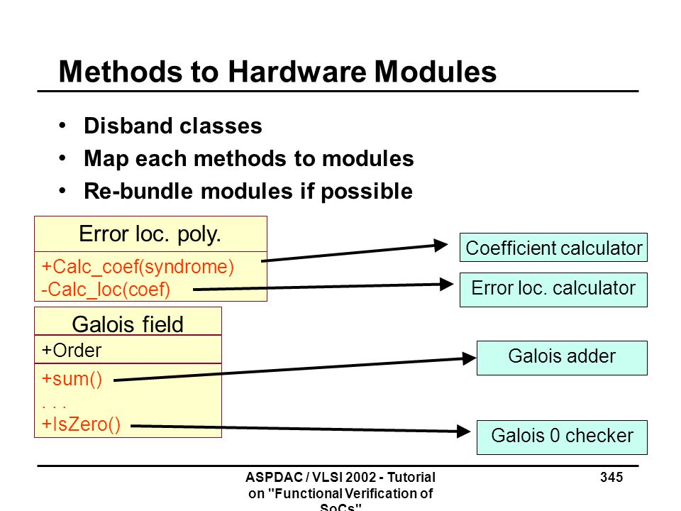 Methods to Hardware Modules
