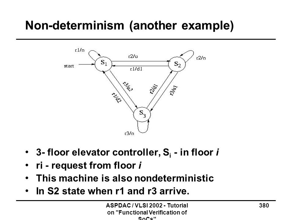 Non-determinism (another example)