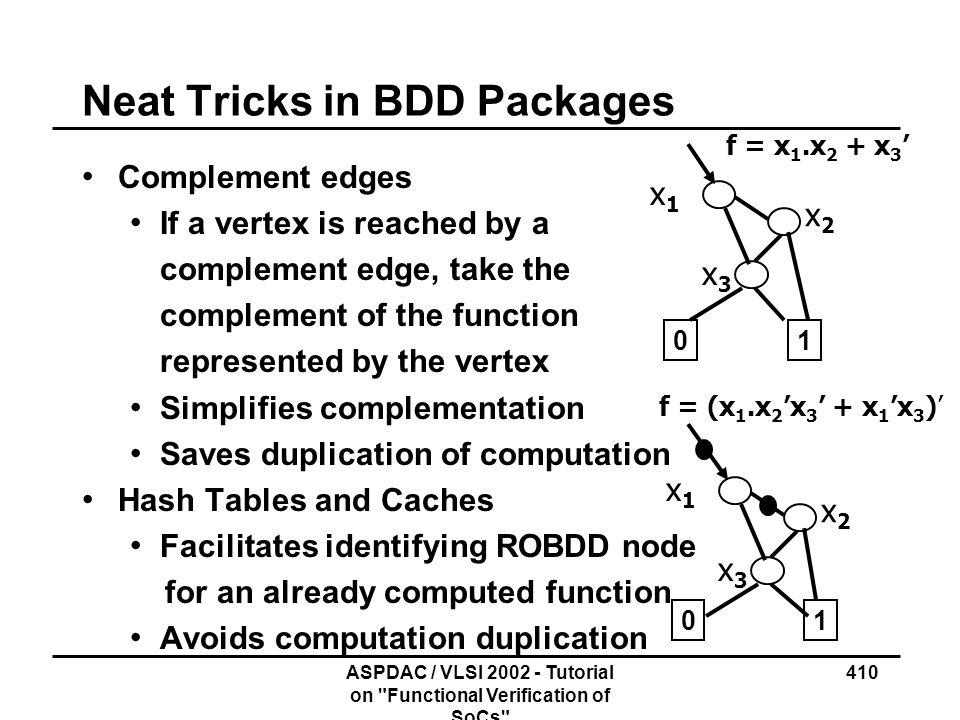Neat Tricks in BDD Packages