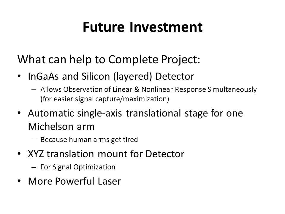 Future Investment What can help to Complete Project: