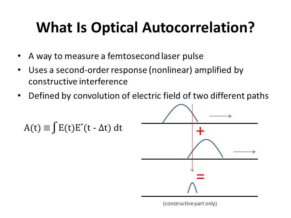 What Is Optical Autocorrelation